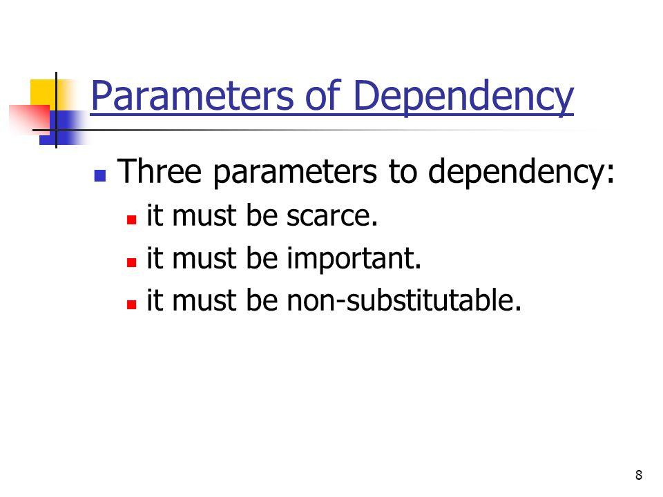 8 Parameters of Dependency Three parameters to dependency: it must be scarce.