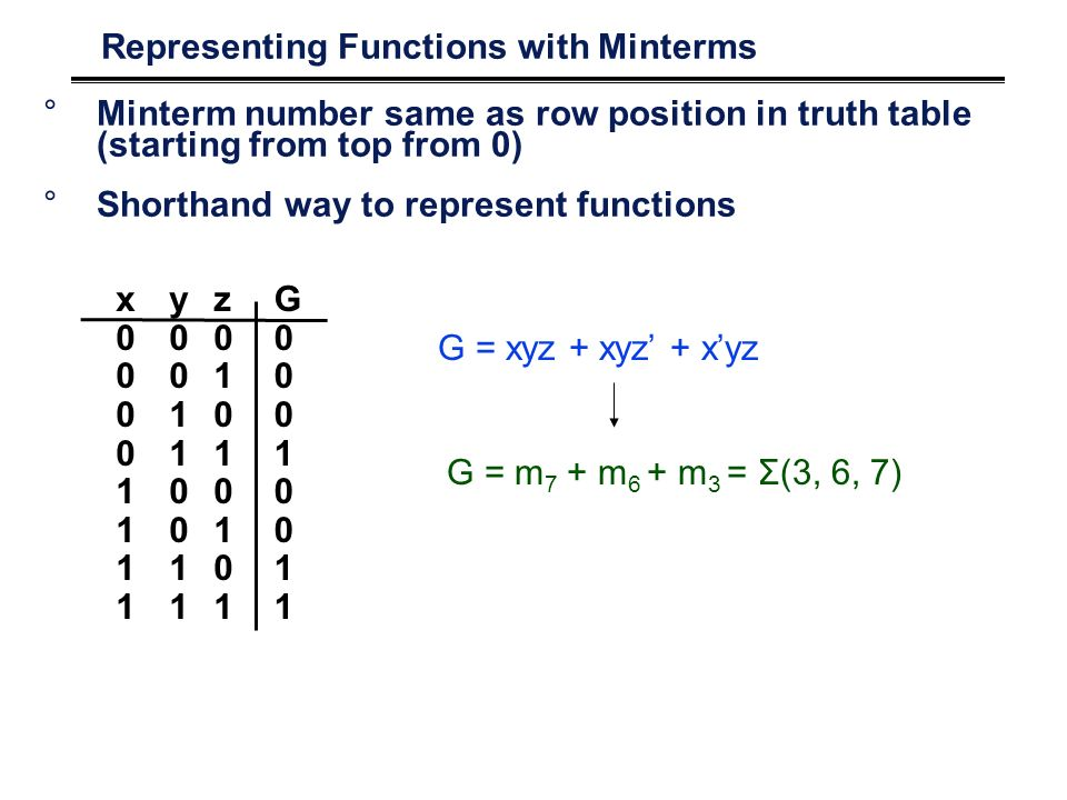 Representing Functions with Minterms °Minterm number same as row position in truth table (starting from top from 0) °Shorthand way to represent functions x00001111x00001111 y00110011y00110011 z01010101z01010101 G00010011G00010011 G = xyz + xyz' + x'yz G = m 7 + m 6 + m 3 = Σ(3, 6, 7)
