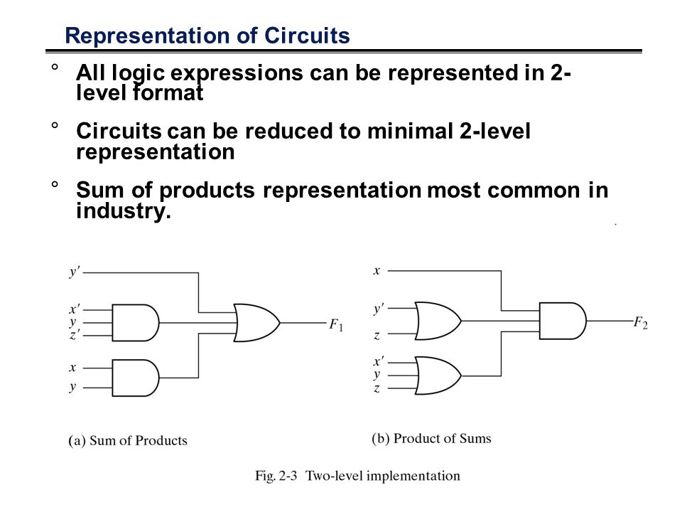 Representation of Circuits °All logic expressions can be represented in 2- level format °Circuits can be reduced to minimal 2-level representation °Sum of products representation most common in industry.