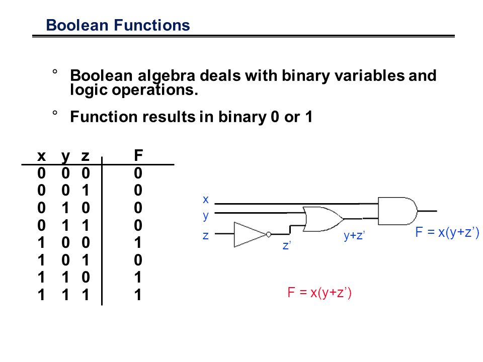 Boolean Functions °Boolean algebra deals with binary variables and logic operations.