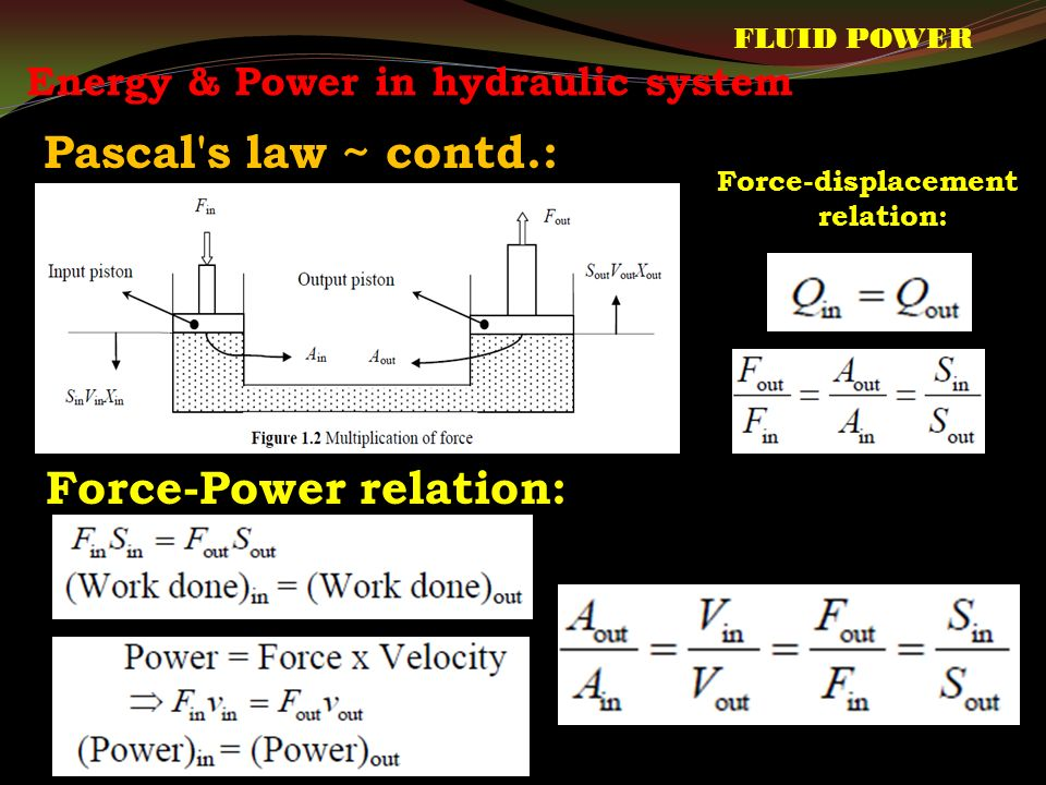 Energy & Power in hydraulic system Pascal s law ~ contd.: FLUID POWER Force-Power relation: Force-displacement relation:
