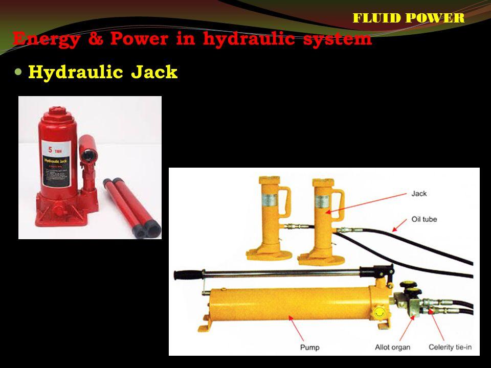FLUID POWER Hydraulic Jack Energy & Power in hydraulic system