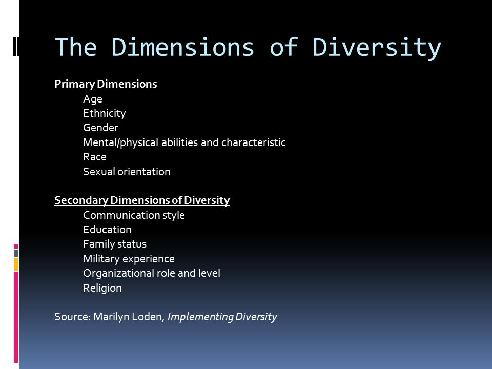 The Dimensions of Diversity Primary Dimensions Age Ethnicity Gender Mental/physical abilities and characteristic Race Sexual orientation Secondary Dimensions of Diversity Communication style Education Family status Military experience Organizational role and level Religion Source: Marilyn Loden, Implementing Diversity