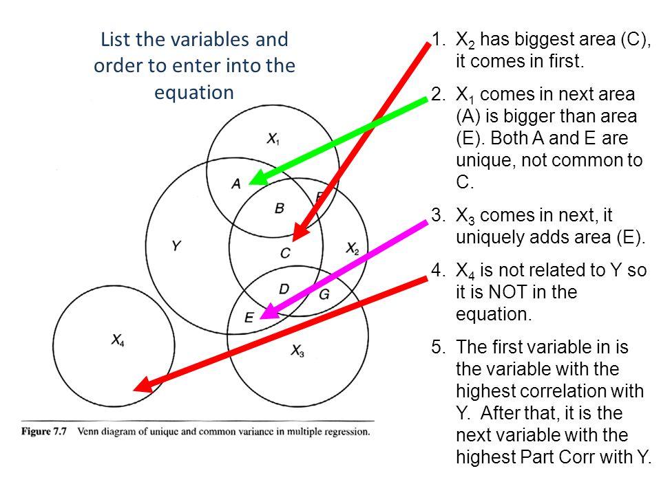 Venn Diagram Equations Roho4senses