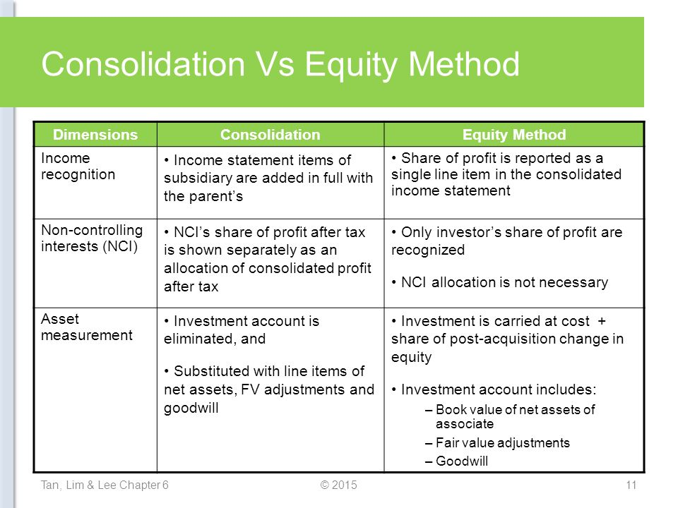 financial accounting consolidation Global erp organizations today demand financial management solutions that are flexible enough to accommodate dynamically changing business needs netsuite erp enables organizations to manage it costs, optimize accounting efficiency, streamline order management and procurement processes, eliminate manually-intensive spreadsheet.