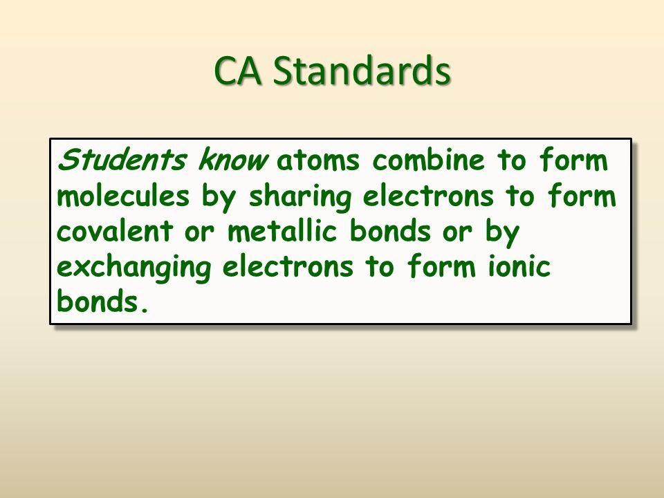 II. Ionic Compounds (salts) e)Properties i.Form crystalline ...