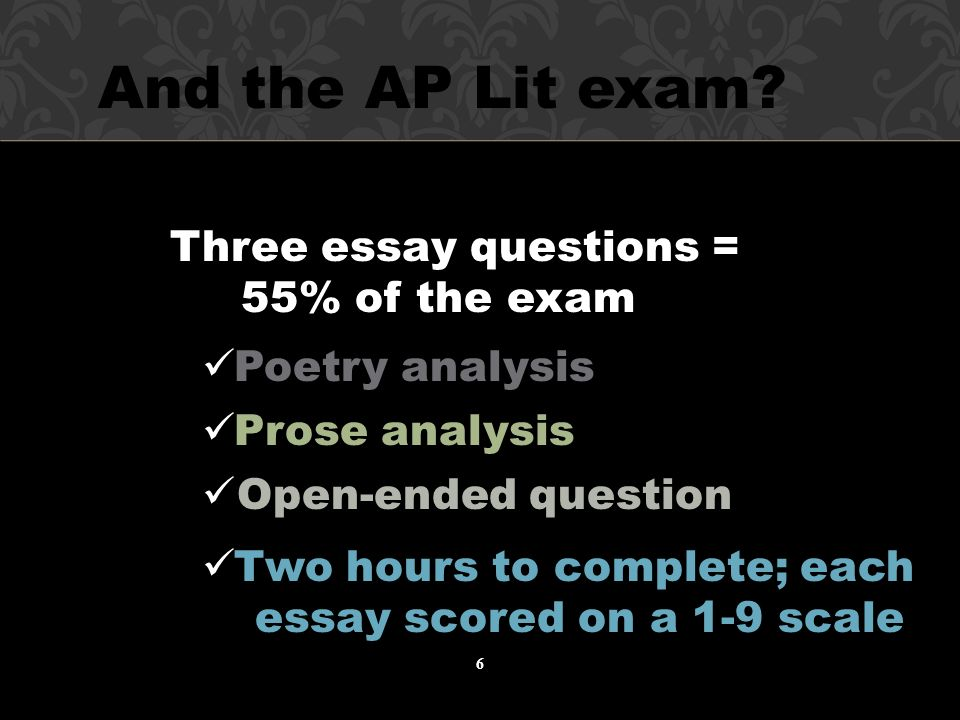 9 ap essay english Essay does not express a clear position on whether or not a class in creativity should be created the essay as a whole lacks development, organization, and control, and therefore it earned a score of 2.