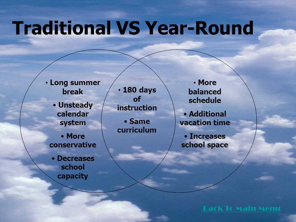 regular school vs year round schooling Duncan was ceo of the chicago public schools from 2001 to 2008 when it adopted year-round schooling with this boost from obama and duncan, ballinger is encouraged.