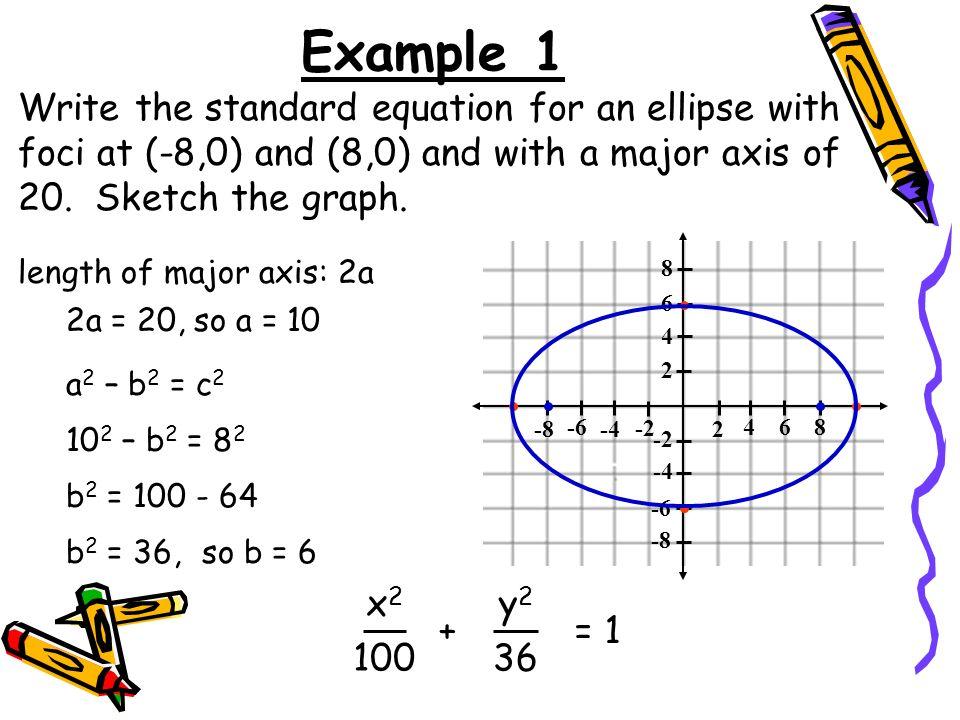 Graph Ellipse Equation Calculator - Jennarocca