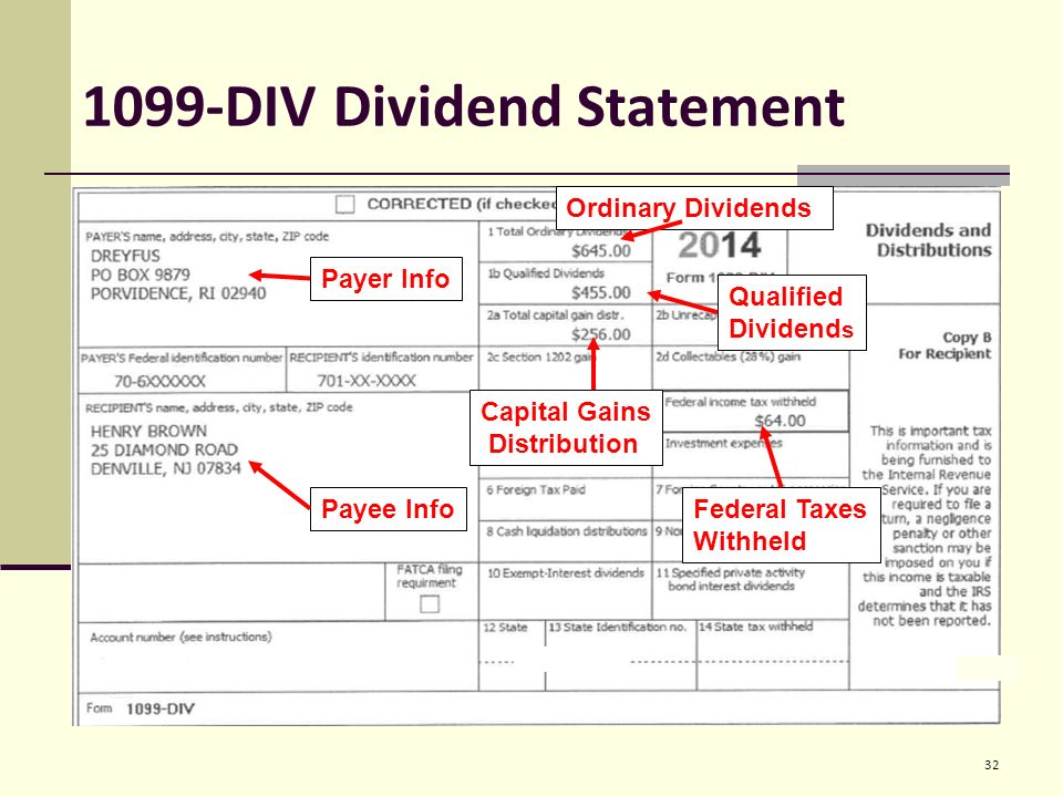 Entering Basic Taxpayer Information into TaxWise Pub ppt download – Qualified Dividends and Capital Gain Tax Worksheet Instructions