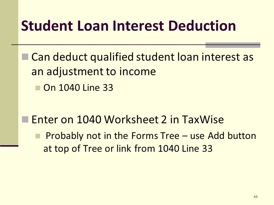 Entering Basic Taxpayer Information into TaxWise Pub ppt download – Student Loan Interest Deduction Worksheet