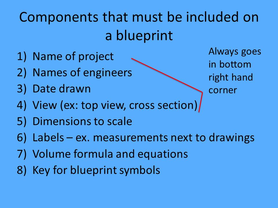 Blueprints definition a reproduction of a technical or engineering components that must be included on a blueprint 1name of project 2names malvernweather
