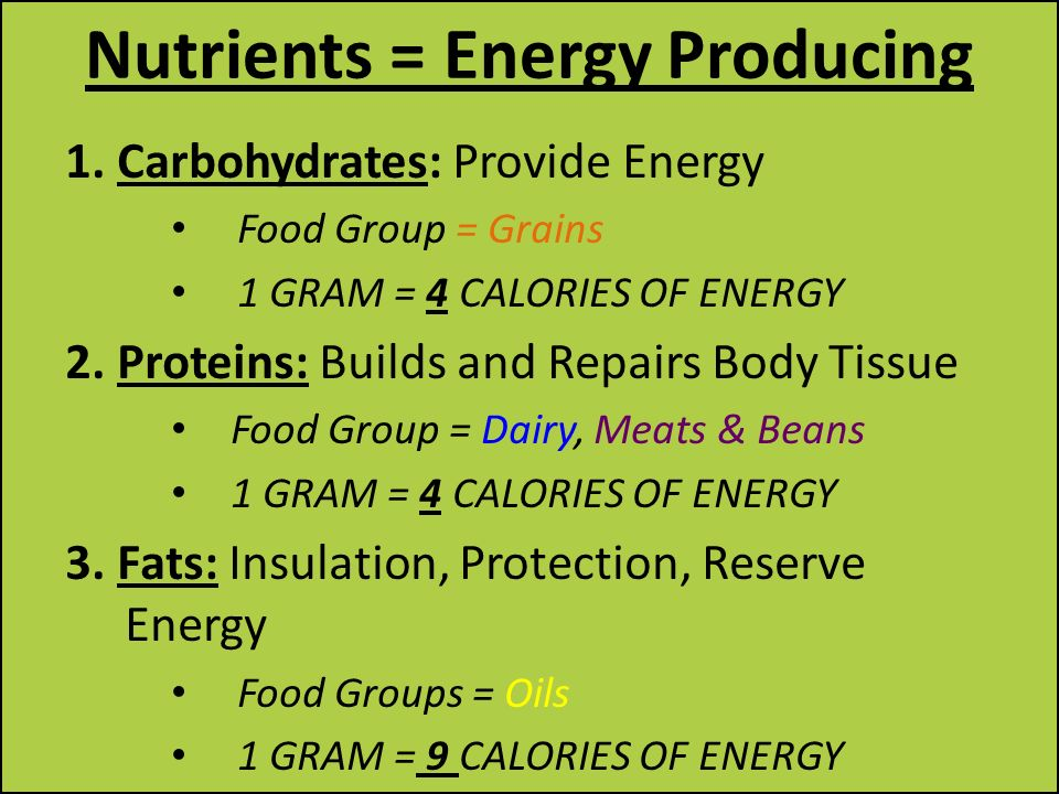 six basic nutrients Six basic nutrients fiber other high fiber foods include: green veggies (broccoli, spinach, beans) whole grains blueberries and other types of berries.
