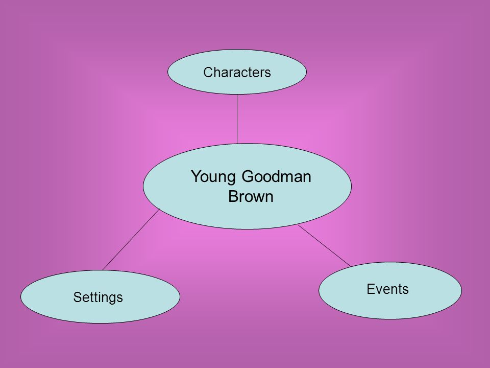 young goodman brown research paper