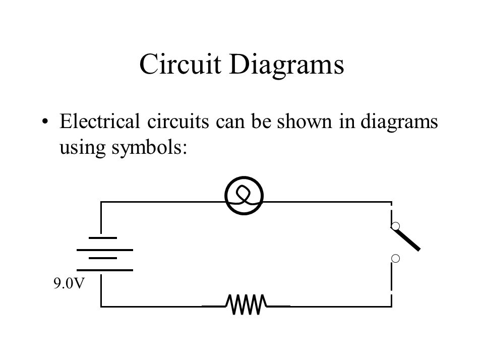 Electrical Circuits Making Electricity Useful Circuit Diagrams ...