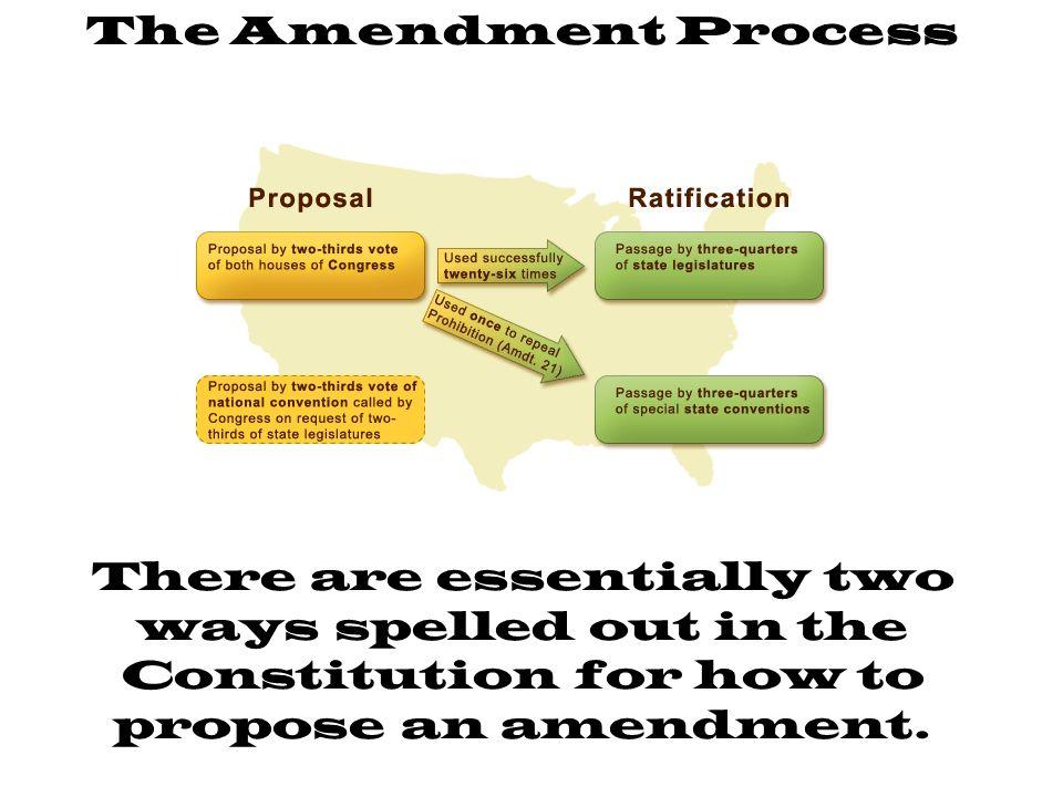 11 Amending The Constitution 11 Amending The Constitution Ppt