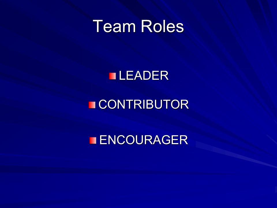Team Roles LEADERCONTRIBUTORENCOURAGER