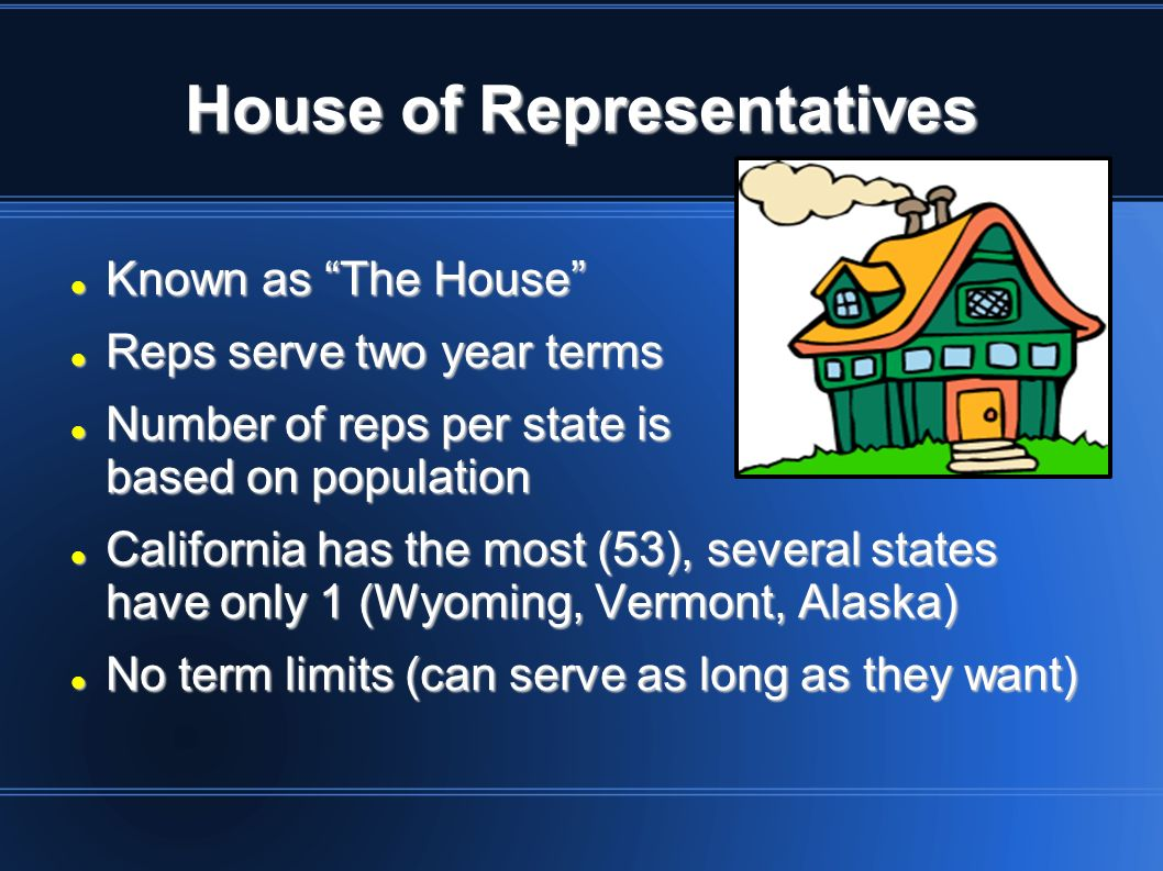the legislative branch. congress: it's who you vote for congress