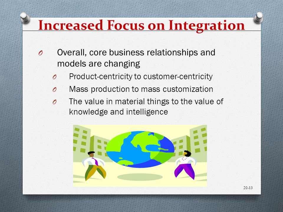 Increased Focus on Integration O Overall, core business relationships and models are changing O Product-centricity to customer-centricity O Mass production to mass customization O The value in material things to the value of knowledge and intelligence 20-13