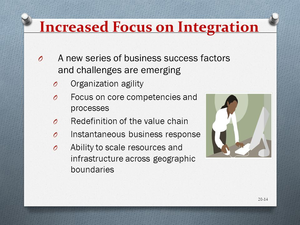 Increased Focus on Integration O A new series of business success factors and challenges are emerging O Organization agility O Focus on core competencies and processes O Redefinition of the value chain O Instantaneous business response O Ability to scale resources and infrastructure across geographic boundaries 20-14