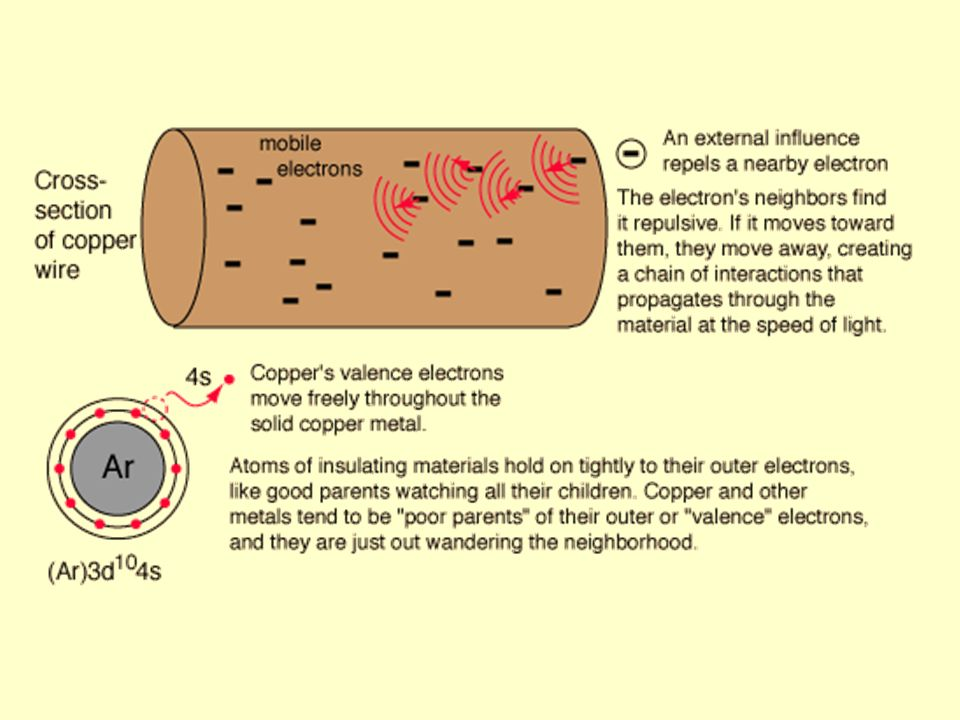 Electric currents. Static Electricity Static electricity is when ...