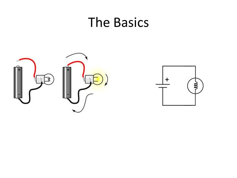 slide_2 circuits the basics the symbols wire resistor light bulb plug  at n-0.co