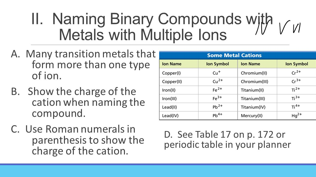 63 naming compound and writing formulas key concepts 1 what naming binary compounds with metals with multiple ions a gamestrikefo Choice Image