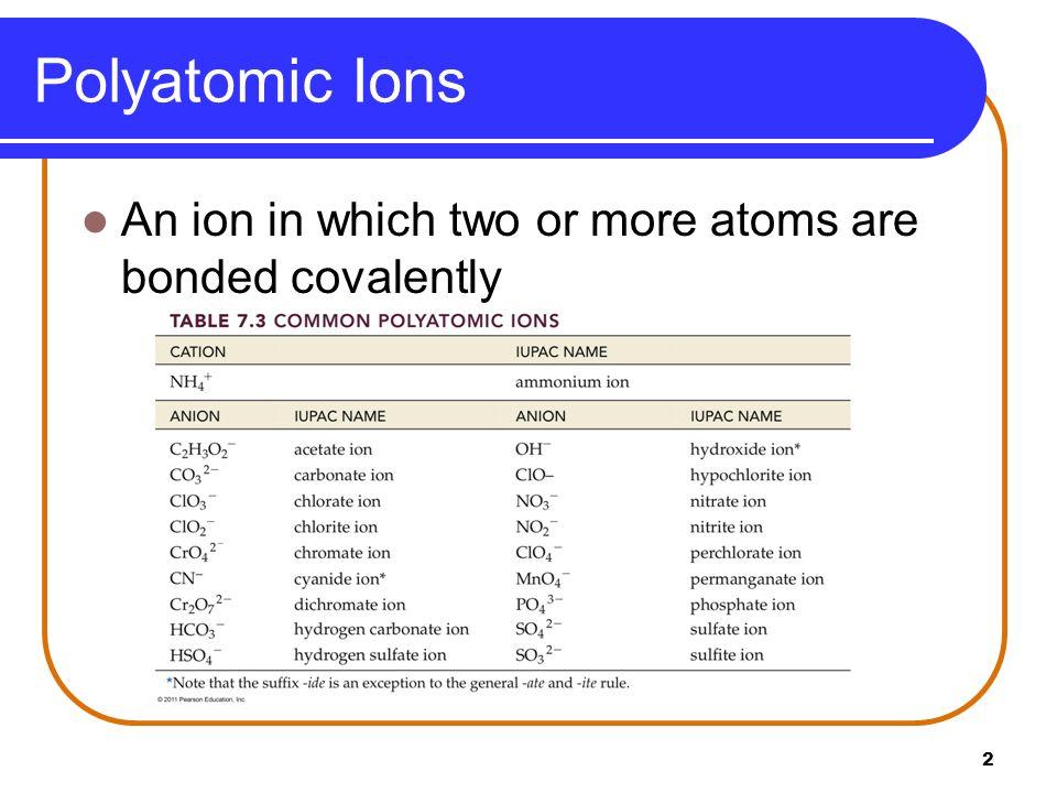 naming of ionic compound Here's how to write formulas for binary ionic compounds we'll see how you have to balance the charges of the two ions so they cancel each other out.