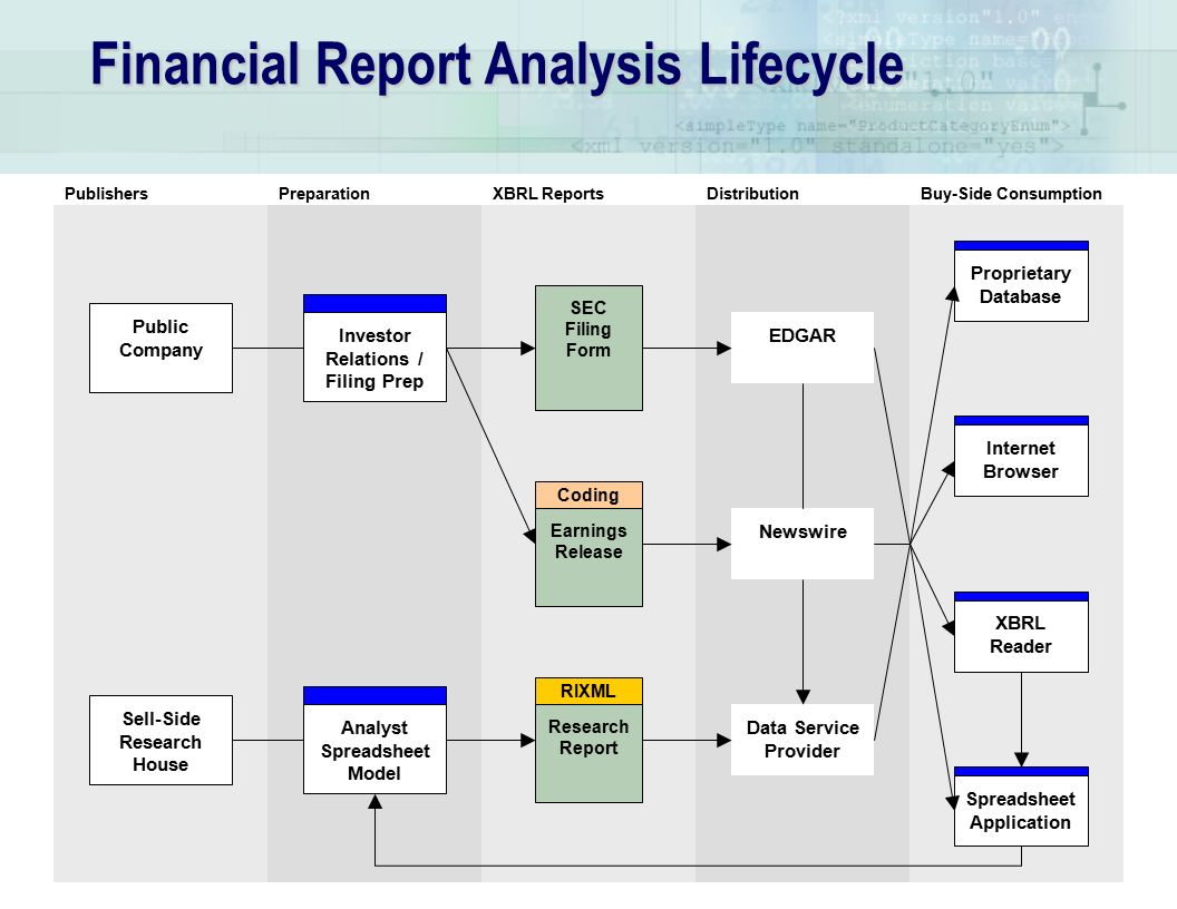 financial research report Zacks is the leading investment research firm focusing on stock research, analysis and recommendations gain free stock research access to stock picks, stock screeners, stock reports, portfolio trackers and more.