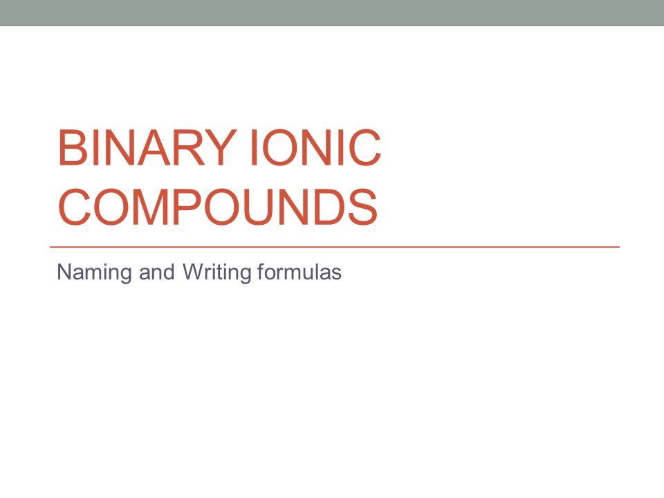 Nomenclature Worksheet 3 Ionic Compounds Containing Polyatomic – Polyatomic Ion Worksheet