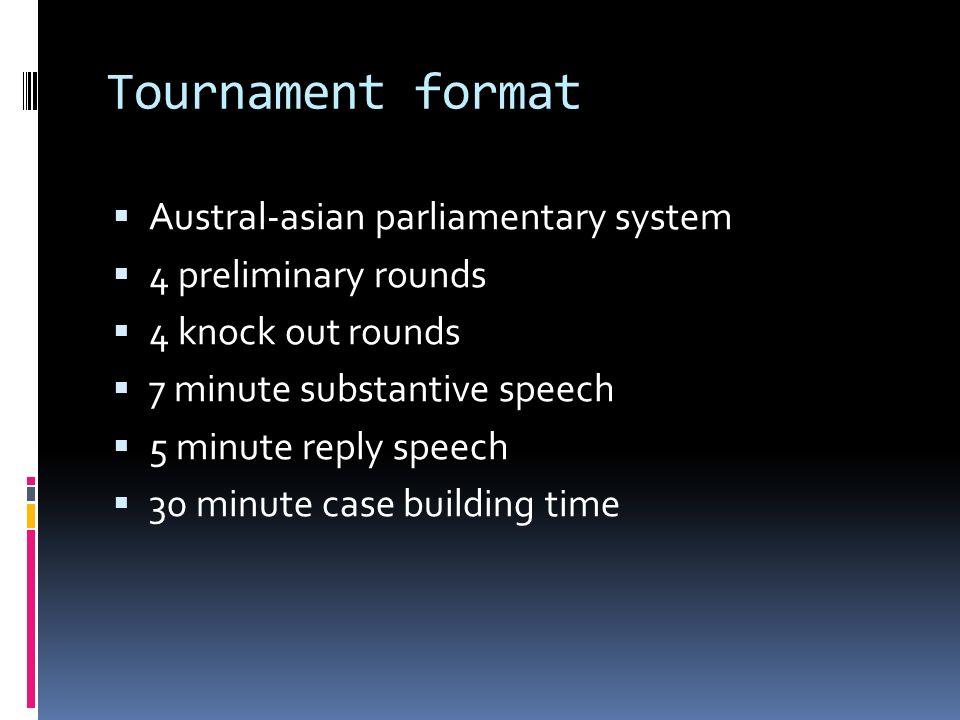 Asian Parliamentary Debate Objective