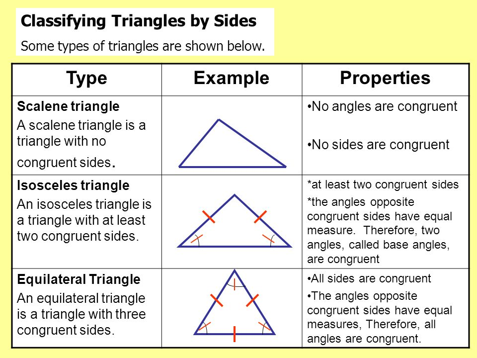A polygon is a closed figure formed by three or more line segments ...