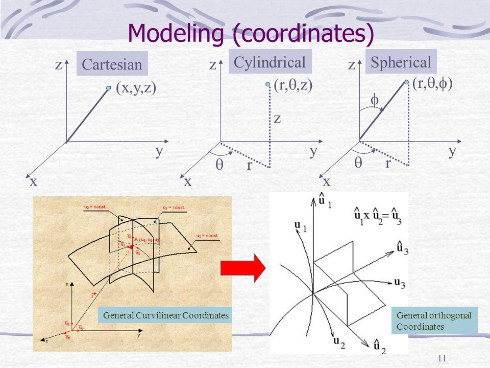11 Modeling (coordinates) x y z x y z x y z (r, ,z) z r  (r, ,  ) r   (x,y,z) Cartesian CylindricalSpherical General Curvilinear CoordinatesGeneral orthogonal Coordinates
