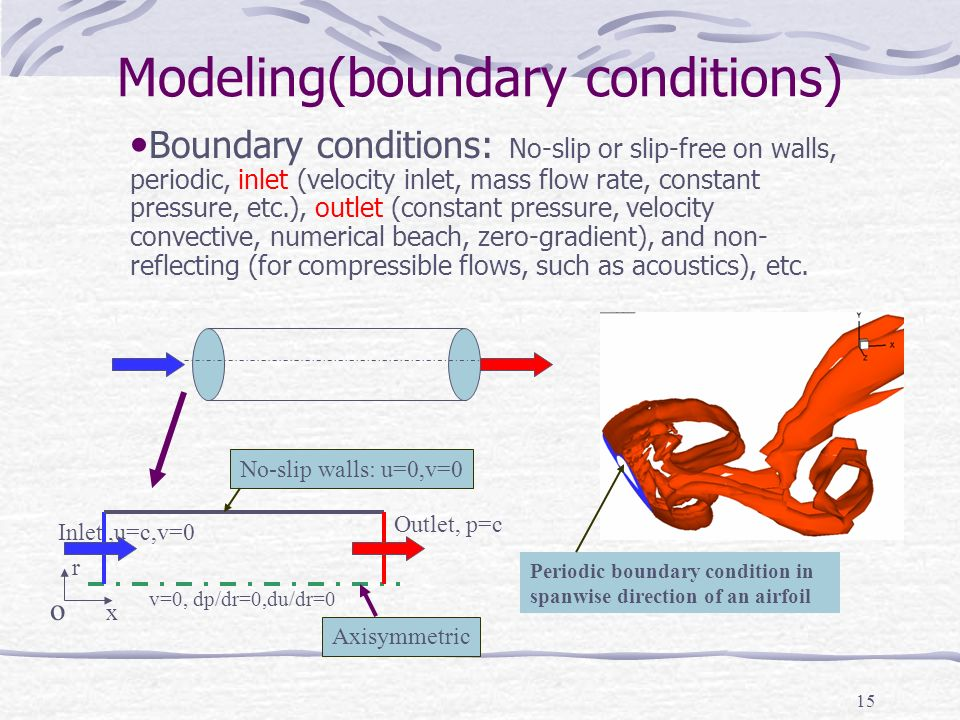 15 Modeling(boundary conditions) Boundary conditions: No-slip or slip-free on walls, periodic, inlet (velocity inlet, mass flow rate, constant pressure, etc.), outlet (constant pressure, velocity convective, numerical beach, zero-gradient), and non- reflecting (for compressible flows, such as acoustics), etc.