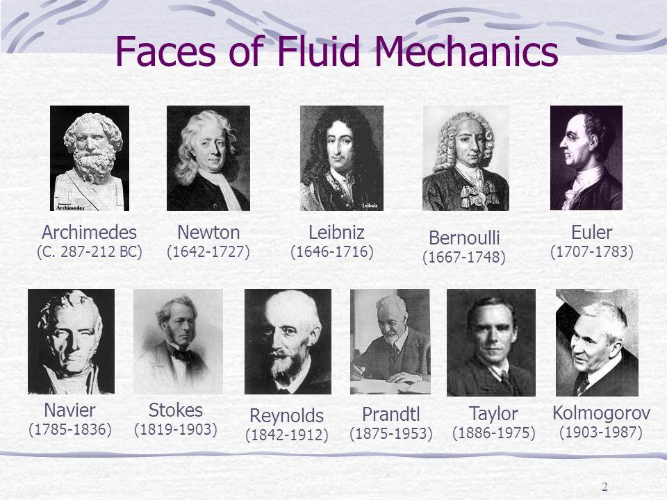 Faces of Fluid Mechanics Archimedes (C.