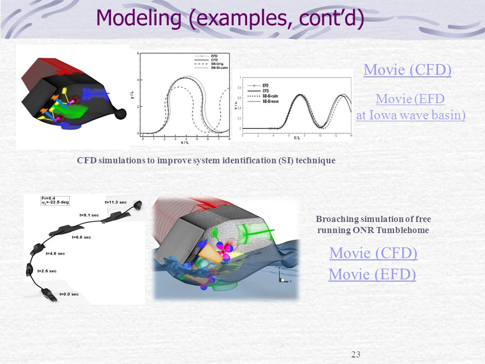 23 Modeling (examples, cont'd) CFD simulations to improve system identification (SI) technique Broaching simulation of free running ONR Tumblehome Movie (CFD) Movie (EFD at Iowa wave basin) Movie (EFD)