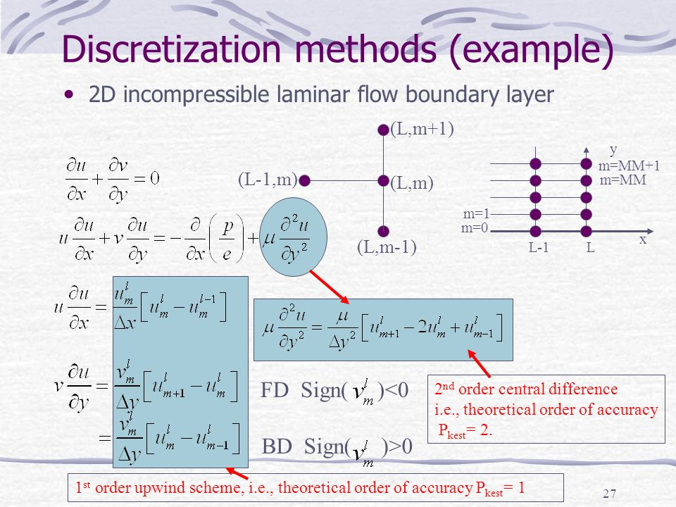 27 Discretization methods (example) 2D incompressible laminar flow boundary layer m=0 m=1 L-1L y x m=MM m=MM+1 (L,m-1) (L,m) (L,m+1) (L-1,m) FD Sign( )<0 BD Sign( )>0 2 nd order central difference i.e., theoretical order of accuracy P kest = 2.