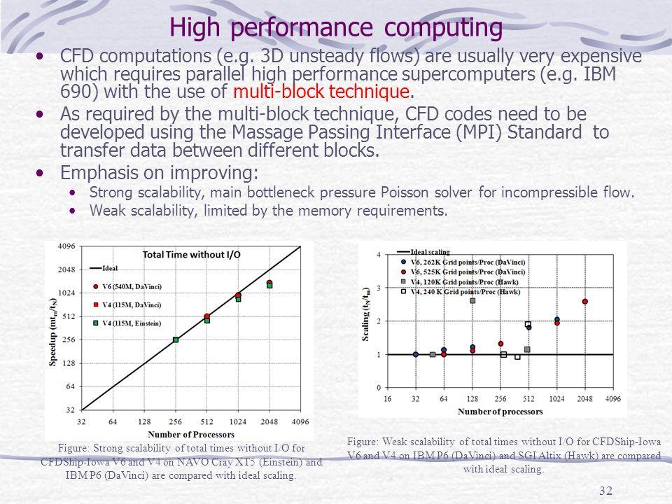 32 High performance computing CFD computations (e.g.