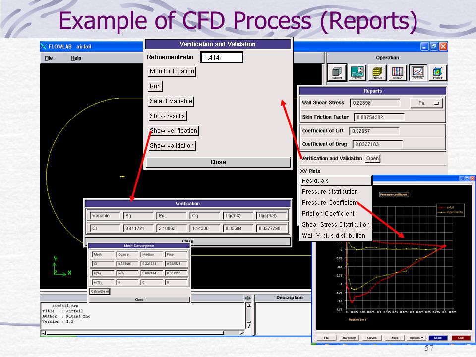 57 Example of CFD Process (Reports)