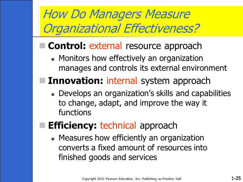 1- Copyright 2010 Pearson Education, Inc. Publishing as Prentice Hall 25 How Do Managers Measure Organizational Effectiveness? Control: external resou