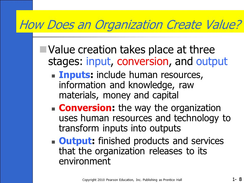 1- Copyright 2010 Pearson Education, Inc. Publishing as Prentice Hall 888 How Does an Organization Create Value? Value creation takes place at three s