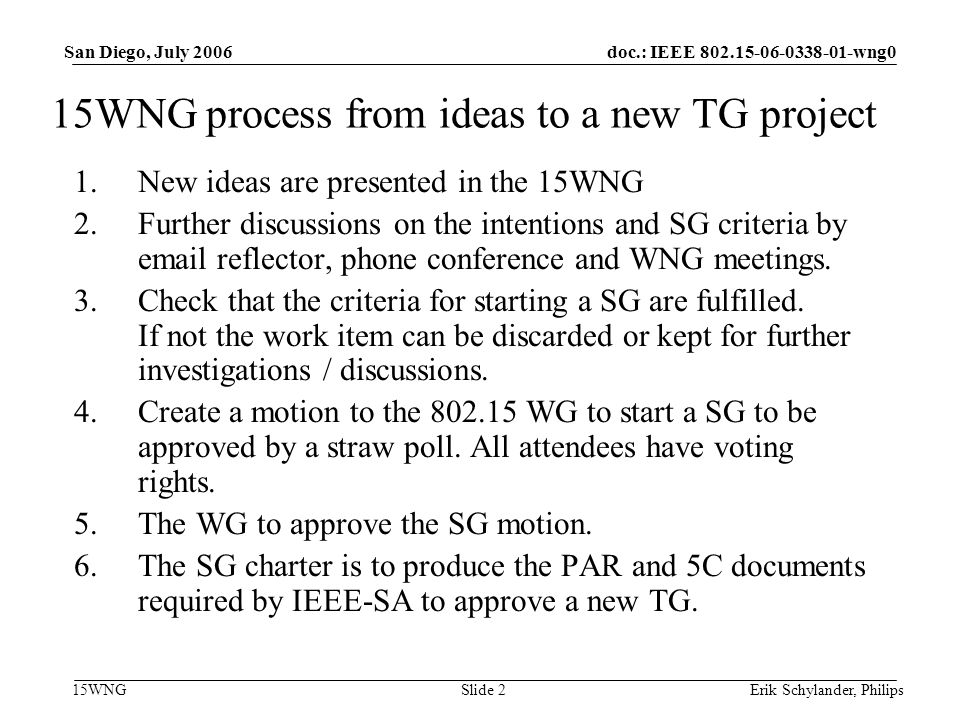doc.: IEEE wng0 15WNG San Diego, July 2006 Erik Schylander, PhilipsSlide 2 15WNG process from ideas to a new TG project 1.New ideas are presented in the 15WNG 2.Further discussions on the intentions and SG criteria by  reflector, phone conference and WNG meetings.