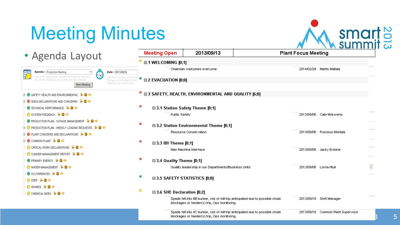 layout of minutes of a meeting