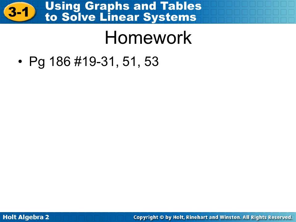 Holt california algebra 1 homework help