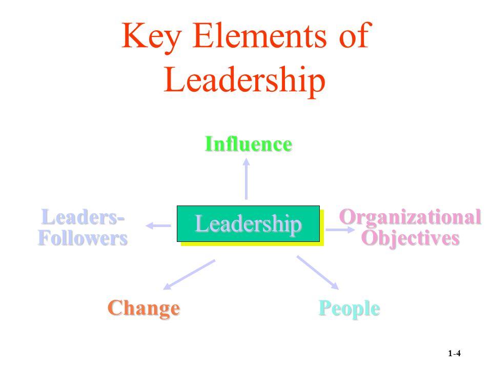Key Elements of Leadership Leadership Influence Organizational Objectives PeopleChange Leaders- Followers 1-4
