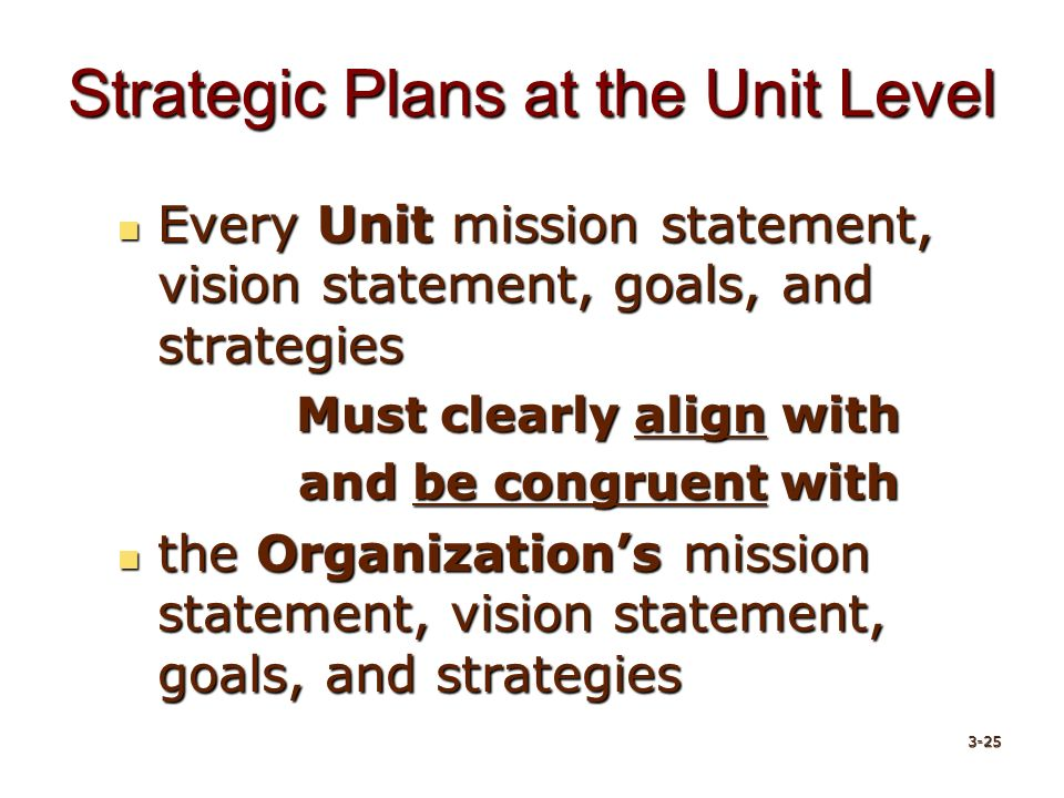 Strategic Plans at the Unit Level Every Unit mission statement, vision statement, goals, and strategies Every Unit mission statement, vision statement, goals, and strategies Must clearly align with and be congruent with the Organization's mission statement, vision statement, goals, and strategies the Organization's mission statement, vision statement, goals, and strategies 3-25