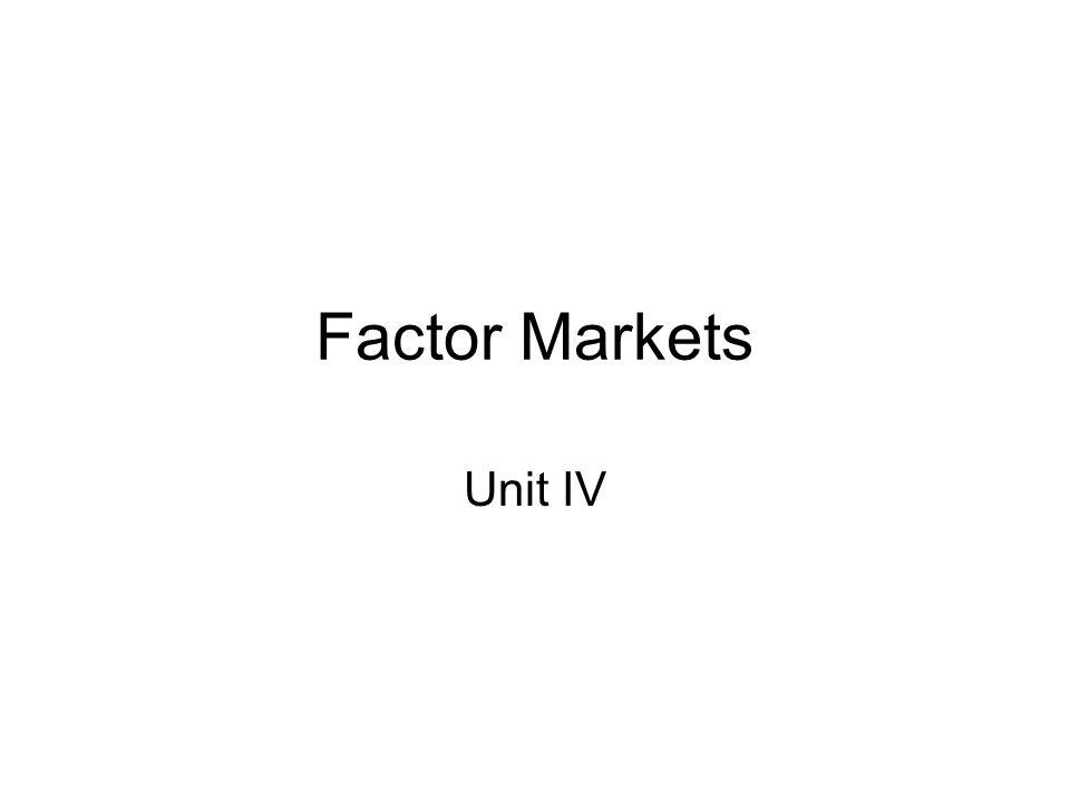 Factor Markets Unit IV