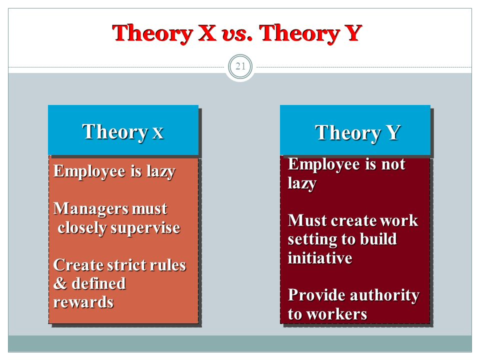 Theory X vs. Theory Y Theory Y Employee is not lazy Must create work setting to build initiative Provide authority to workers Theory X Employee is laz
