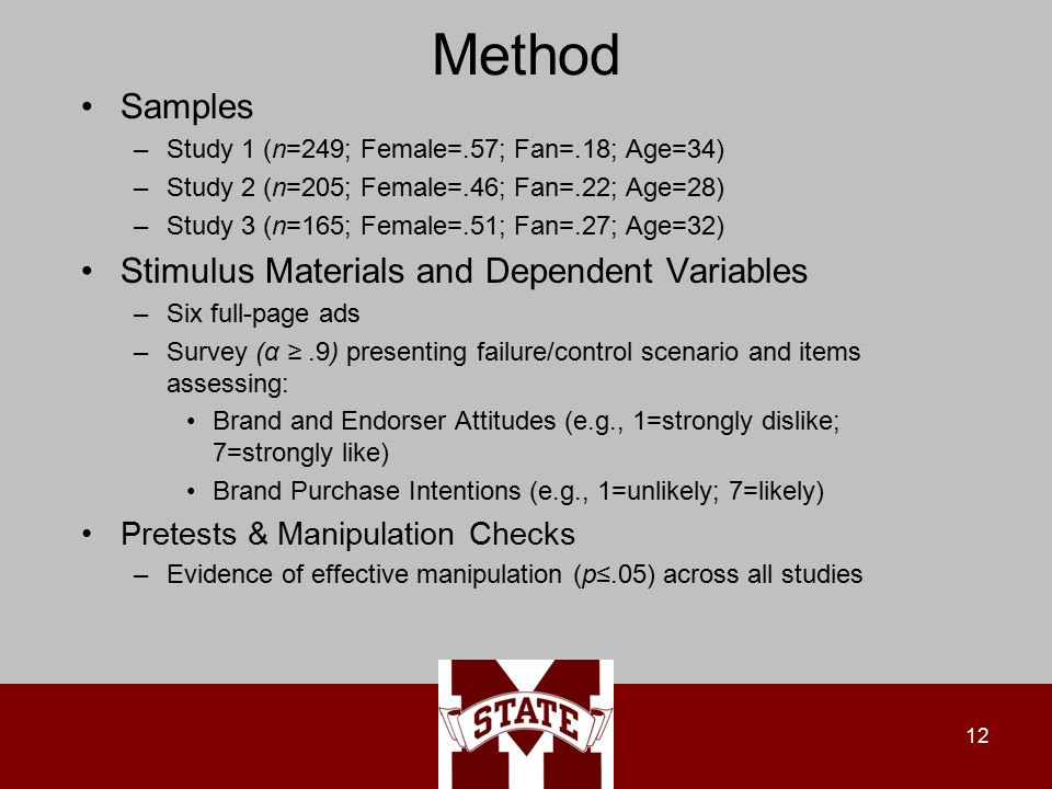 Method Samples –Study 1 (n=249; Female=.57; Fan=.18; Age=34) –Study 2 (n=205; Female=.46; Fan=.22; Age=28) –Study 3 (n=165; Female=.51; Fan=.27; Age=32) Stimulus Materials and Dependent Variables –Six full-page ads –Survey (α ≥.9) presenting failure/control scenario and items assessing: Brand and Endorser Attitudes (e.g., 1=strongly dislike; 7=strongly like) Brand Purchase Intentions (e.g., 1=unlikely; 7=likely) Pretests & Manipulation Checks –Evidence of effective manipulation (p≤.05) across all studies 12