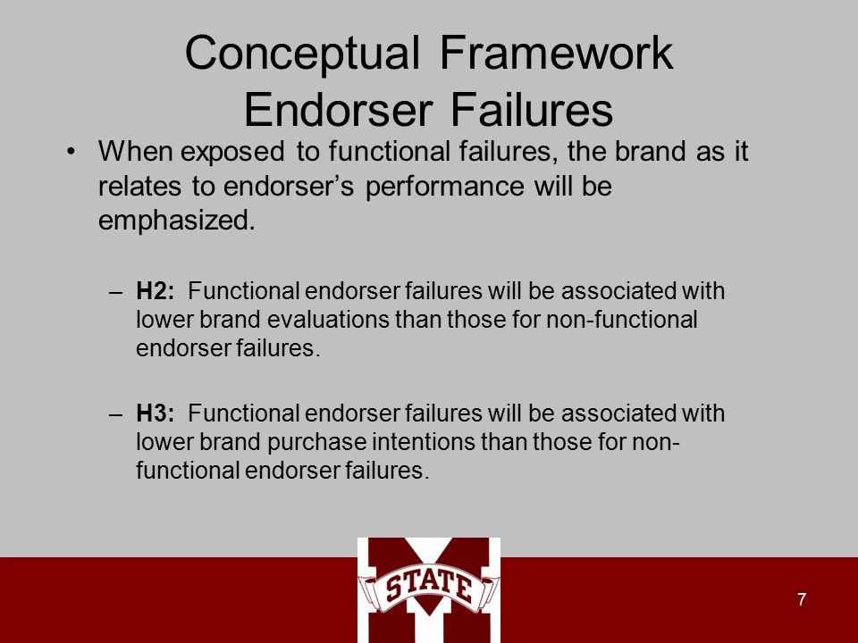Conceptual Framework Endorser Failures When exposed to functional failures, the brand as it relates to endorser's performance will be emphasized.